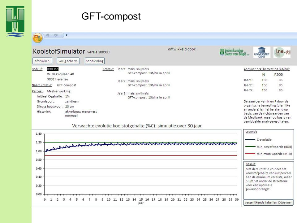 GFT-compost
