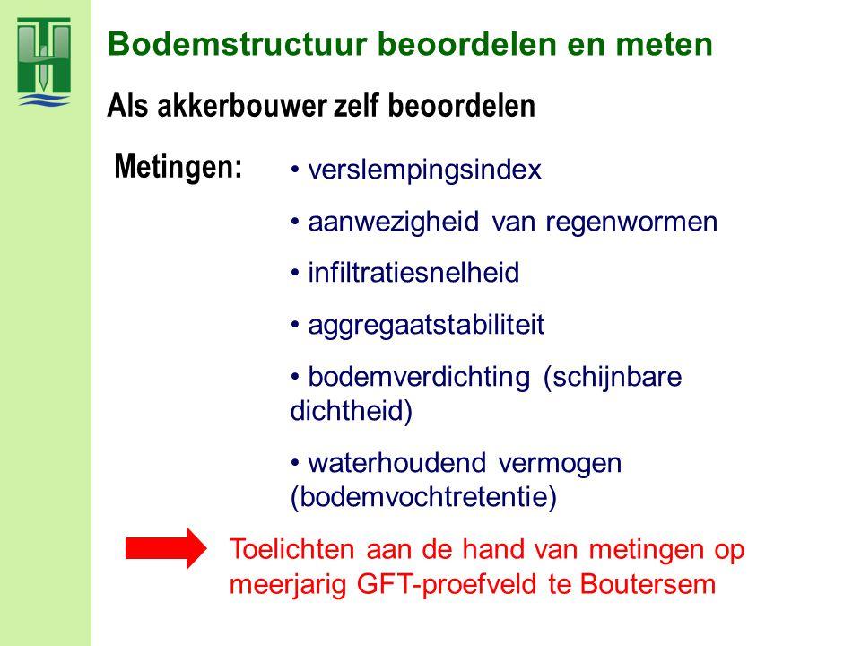 Bodemstructuur beoordelen en meten