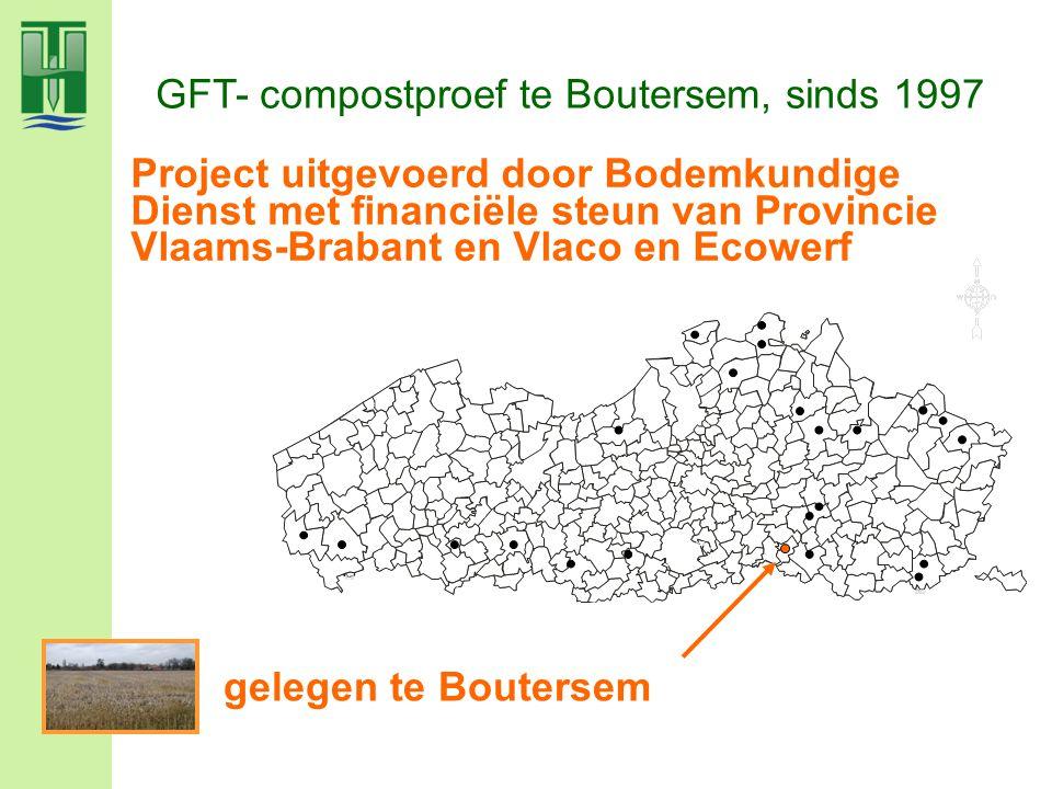GFT- compostproef te Boutersem, sinds 1997