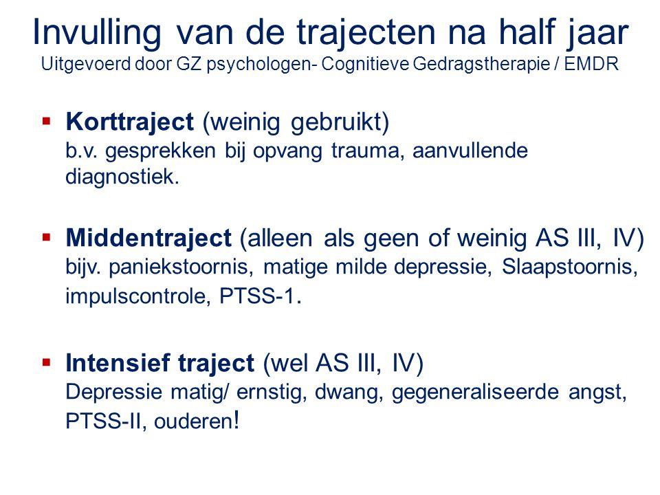 Invulling van de trajecten na half jaar Uitgevoerd door GZ psychologen- Cognitieve Gedragstherapie / EMDR