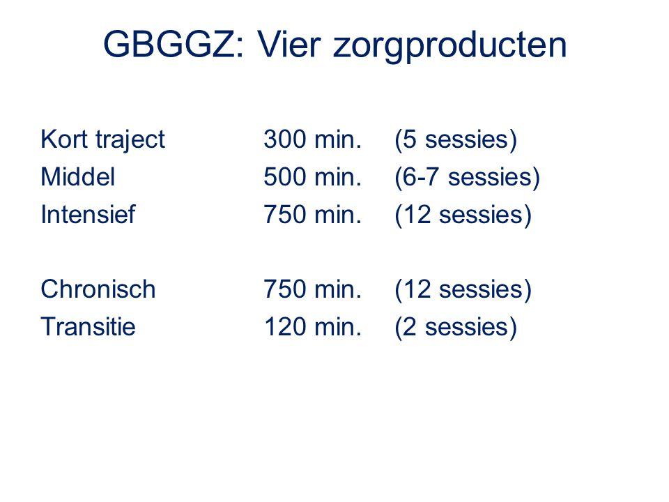 GBGGZ: Vier zorgproducten