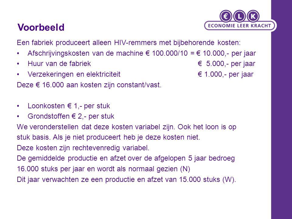 Voorbeeld Een fabriek produceert alleen HIV-remmers met bijbehorende kosten: Afschrijvingskosten van de machine € 100.000/10 = € 10.000,- per jaar.