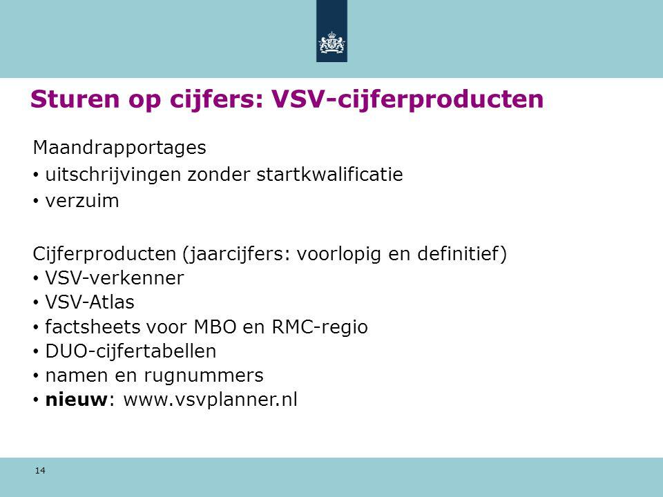 Sturen op cijfers: VSV-cijferproducten