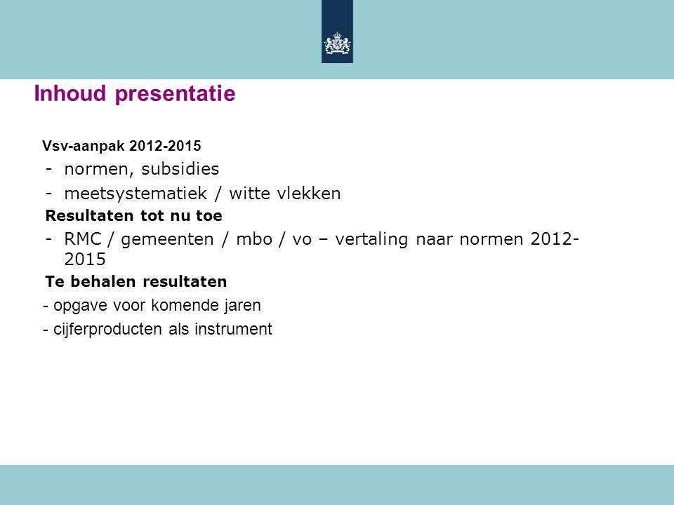 Inhoud presentatie normen, subsidies meetsystematiek / witte vlekken