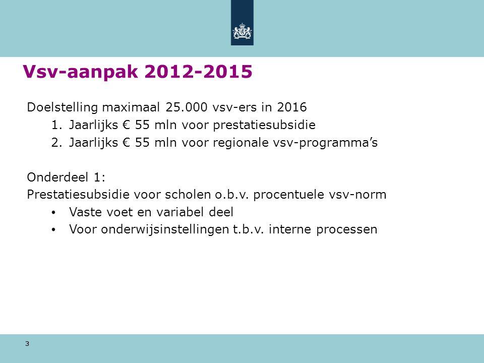 Vsv-aanpak 2012-2015 Doelstelling maximaal 25.000 vsv-ers in 2016