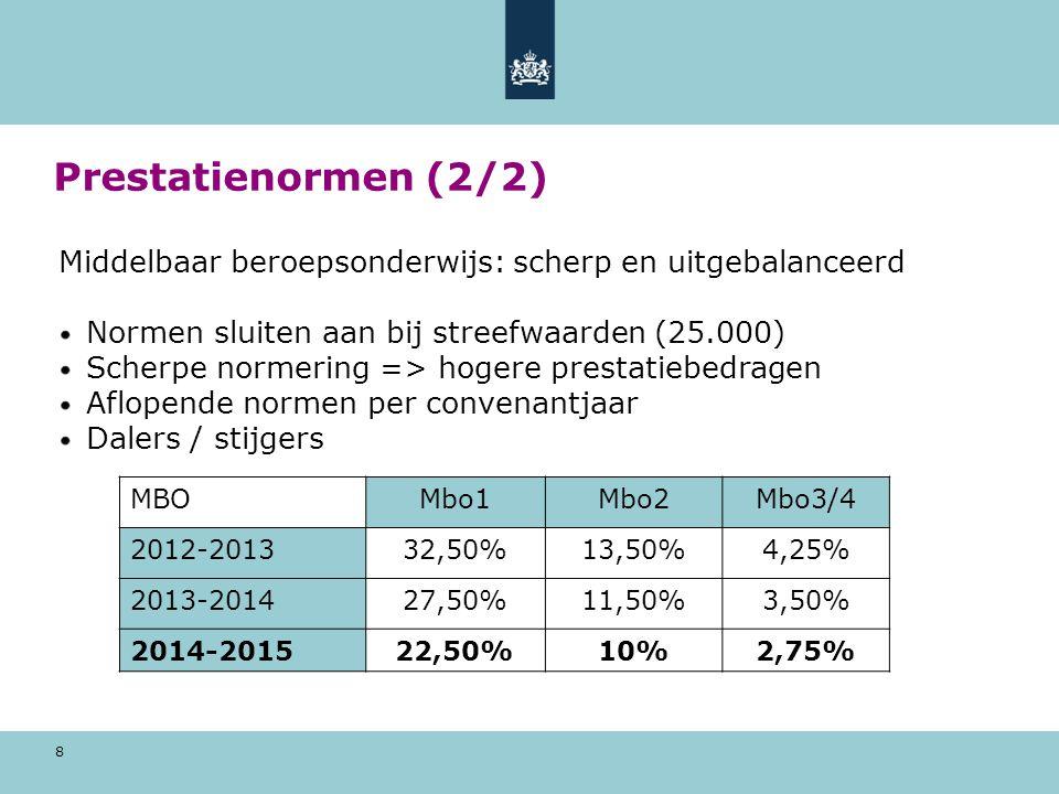 Prestatienormen (2/2) Middelbaar beroepsonderwijs: scherp en uitgebalanceerd. Normen sluiten aan bij streefwaarden (25.000)