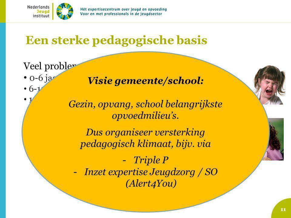 Een sterke pedagogische basis