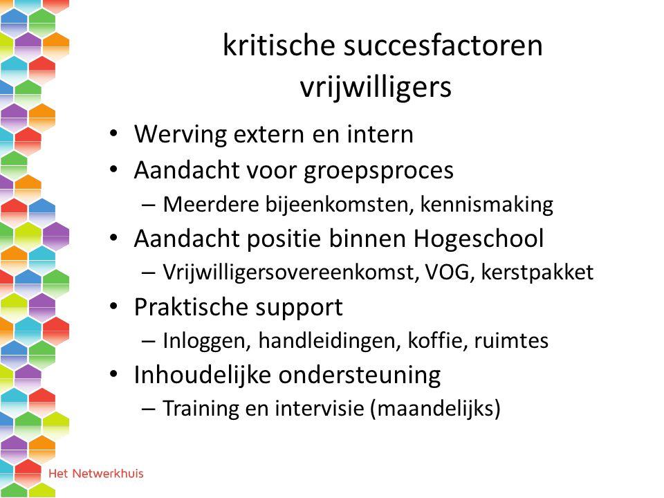 kritische succesfactoren vrijwilligers