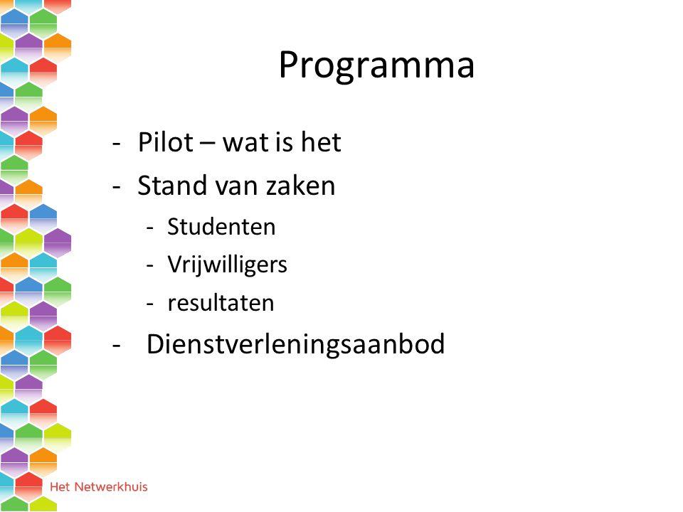 Programma Pilot – wat is het Stand van zaken Dienstverleningsaanbod