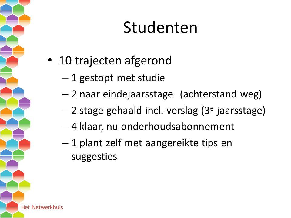 Studenten 10 trajecten afgerond 1 gestopt met studie