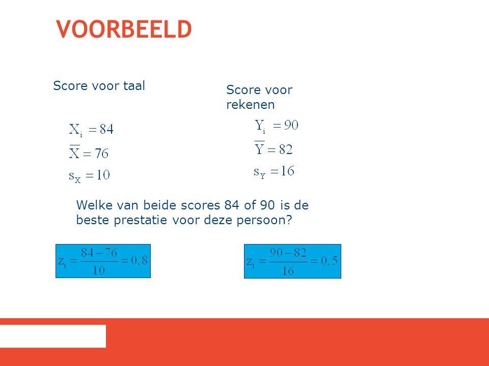 Voorbeeld Score voor taal Score voor rekenen