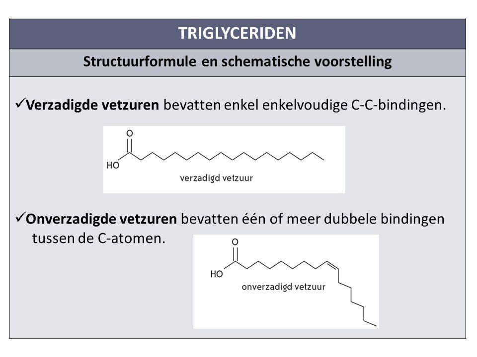 Structuurformule en schematische voorstelling