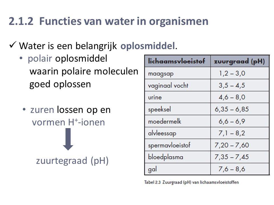 2.1.2 Functies van water in organismen