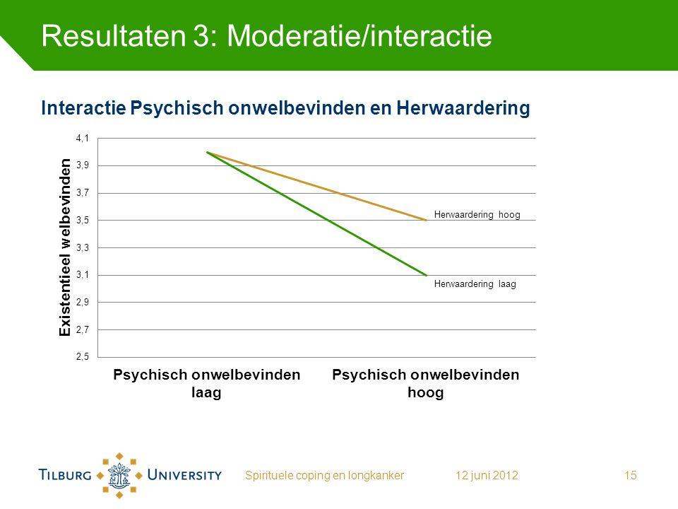 Resultaten 3: Moderatie/interactie