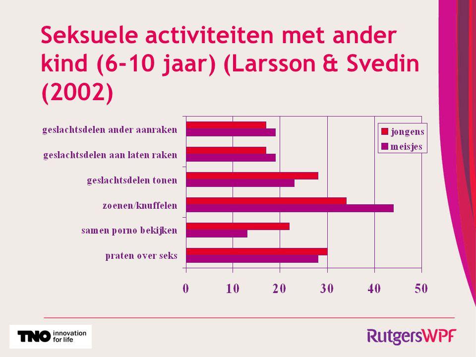 Seksuele activiteiten met ander kind (6-10 jaar) (Larsson & Svedin (2002)