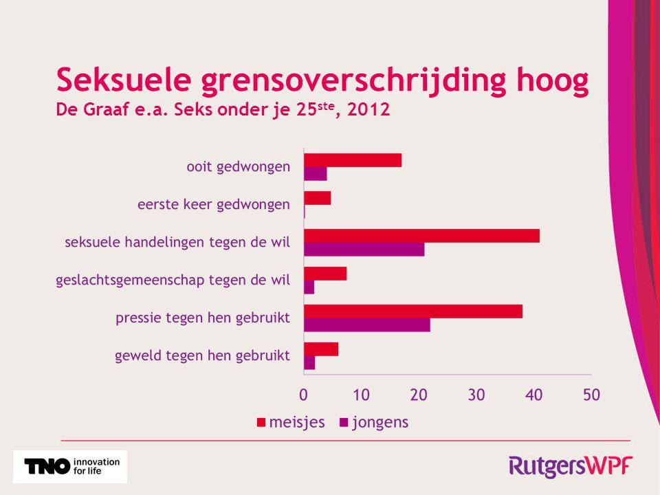 Seksuele grensoverschrijding hoog De Graaf e. a