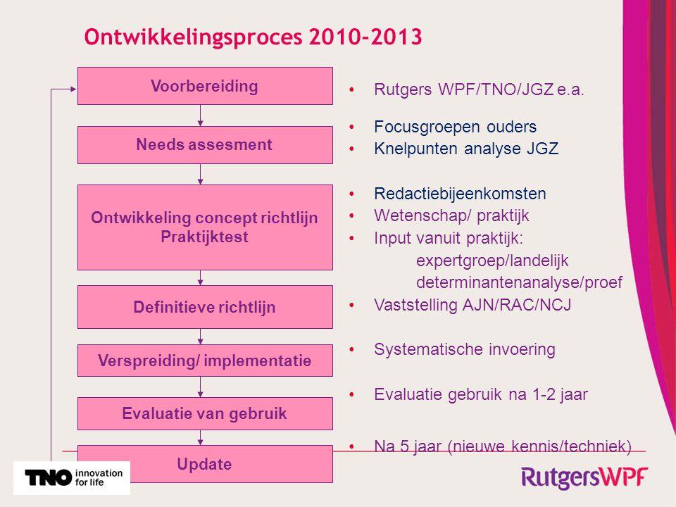 Ontwikkelingsproces 2010-2013