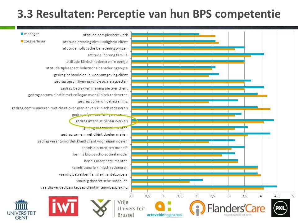 3.3 Resultaten: Perceptie van hun BPS competentie
