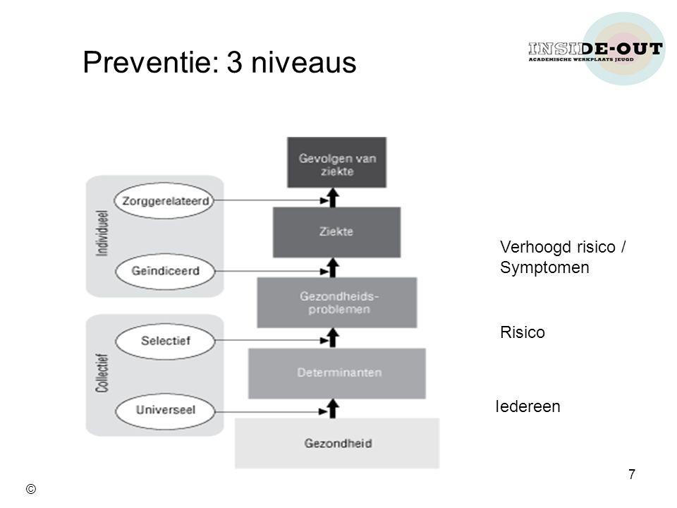 Preventie: 3 niveaus Verhoogd risico / Symptomen Risico Iedereen 7 © 7