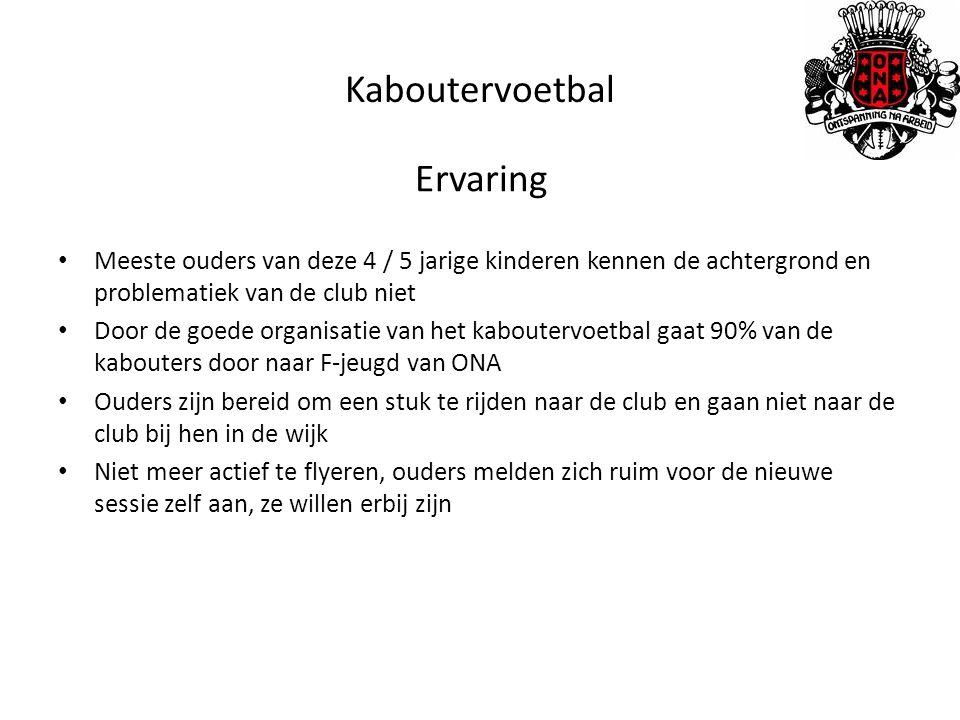 Kaboutervoetbal Ervaring
