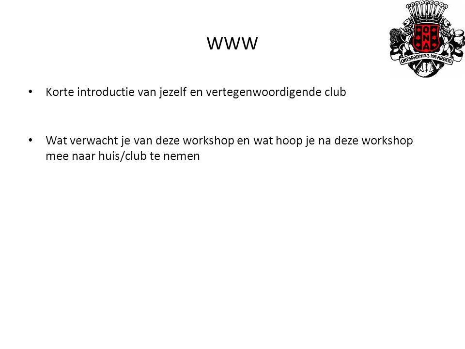 WWW Korte introductie van jezelf en vertegenwoordigende club