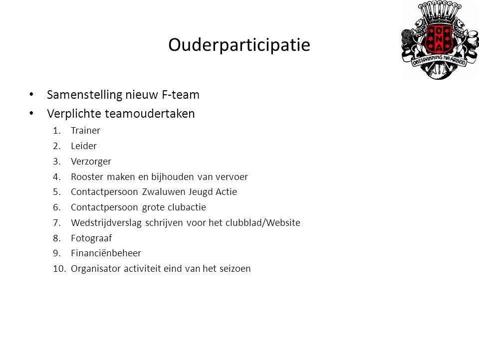 Ouderparticipatie Samenstelling nieuw F-team Verplichte teamoudertaken