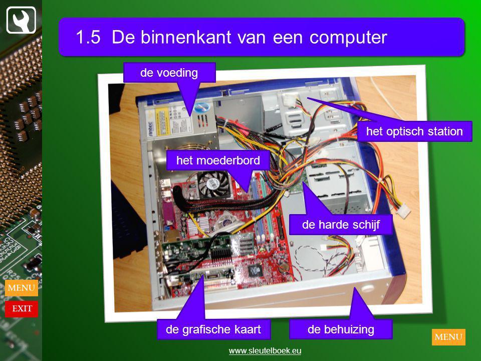 1.5 De binnenkant van een computer