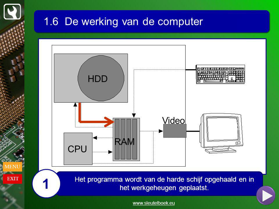 1 1.6 De werking van de computer HDD Video RAM CPU