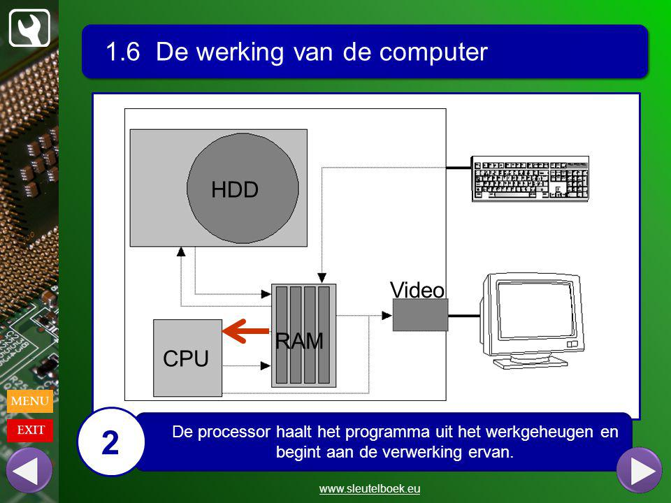 2 1.6 De werking van de computer HDD Video RAM CPU