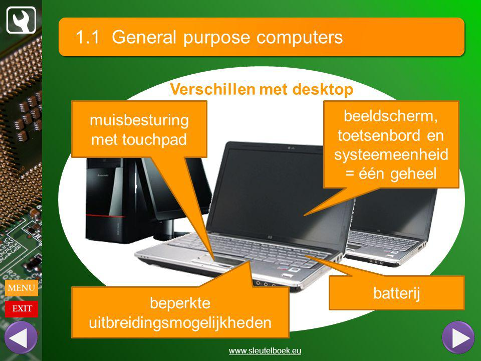 = 1.1 General purpose computers Verschillen met desktop