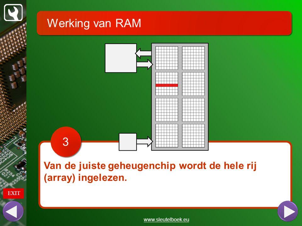 Werking van RAM 3. Van de juiste geheugenchip wordt de hele rij (array) ingelezen.
