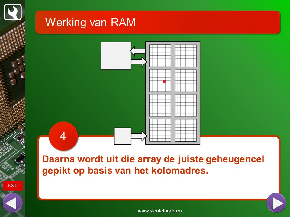 Werking van RAM 4. Daarna wordt uit die array de juiste geheugencel gepikt op basis van het kolomadres.