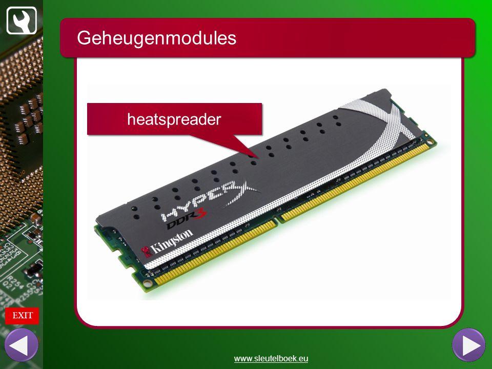 Geheugenmodules heatspreader www.sleutelboek.eu