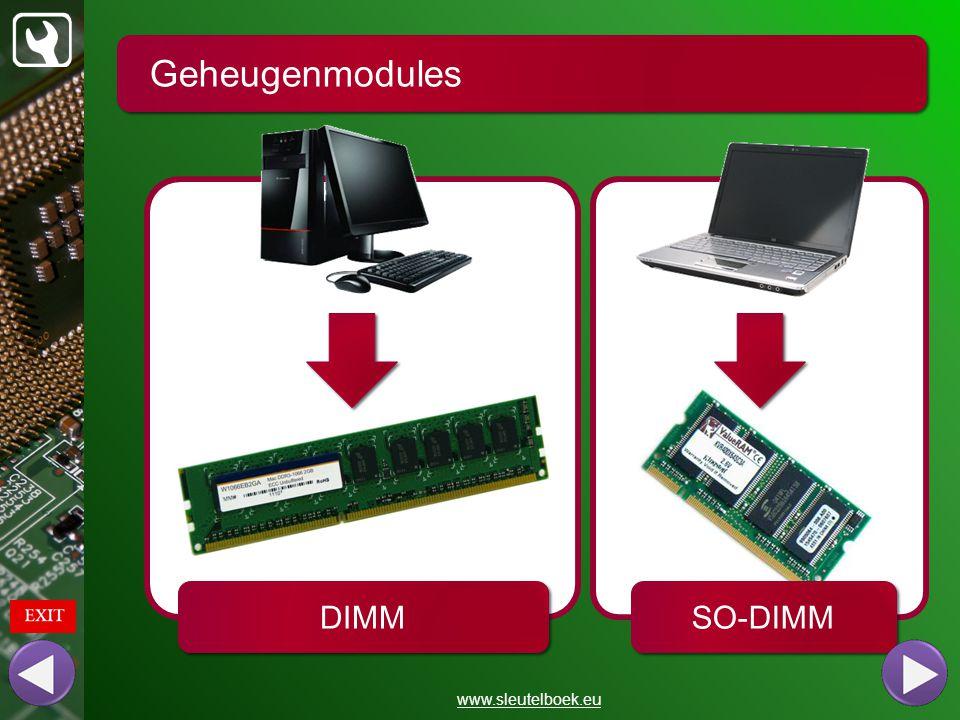 Geheugenmodules DIMM SO-DIMM www.sleutelboek.eu