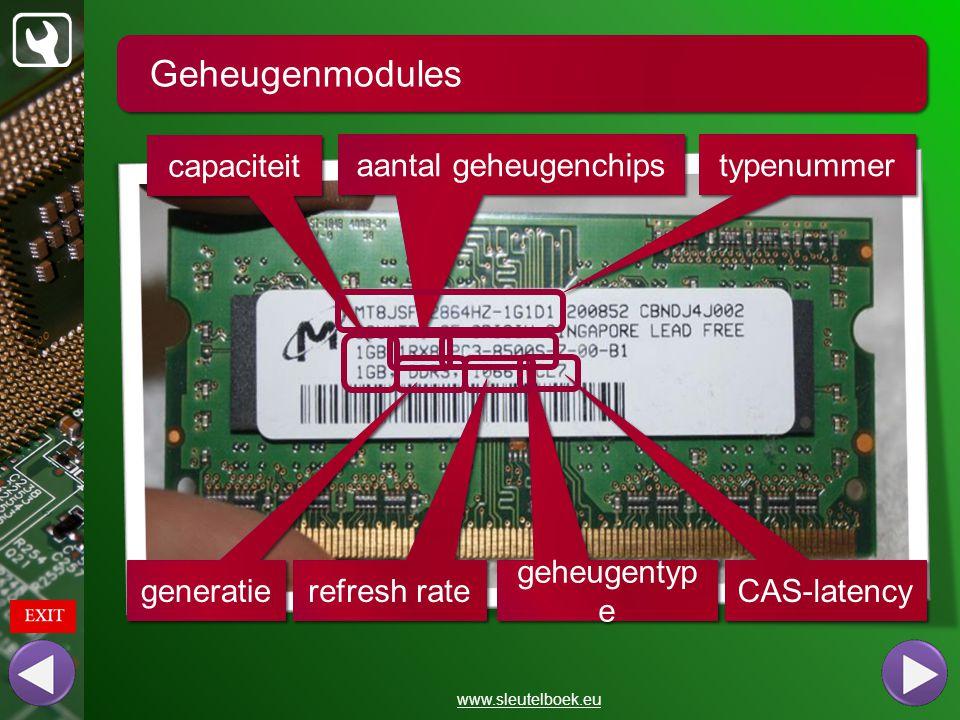 Geheugenmodules capaciteit aantal geheugenchips typenummer generatie