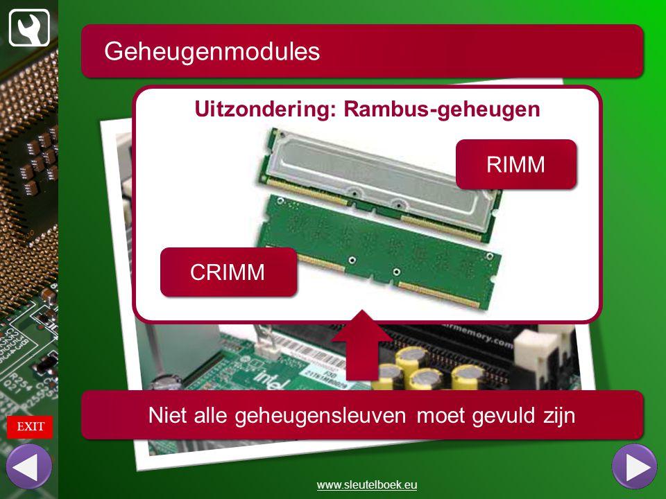 Uitzondering: Rambus-geheugen