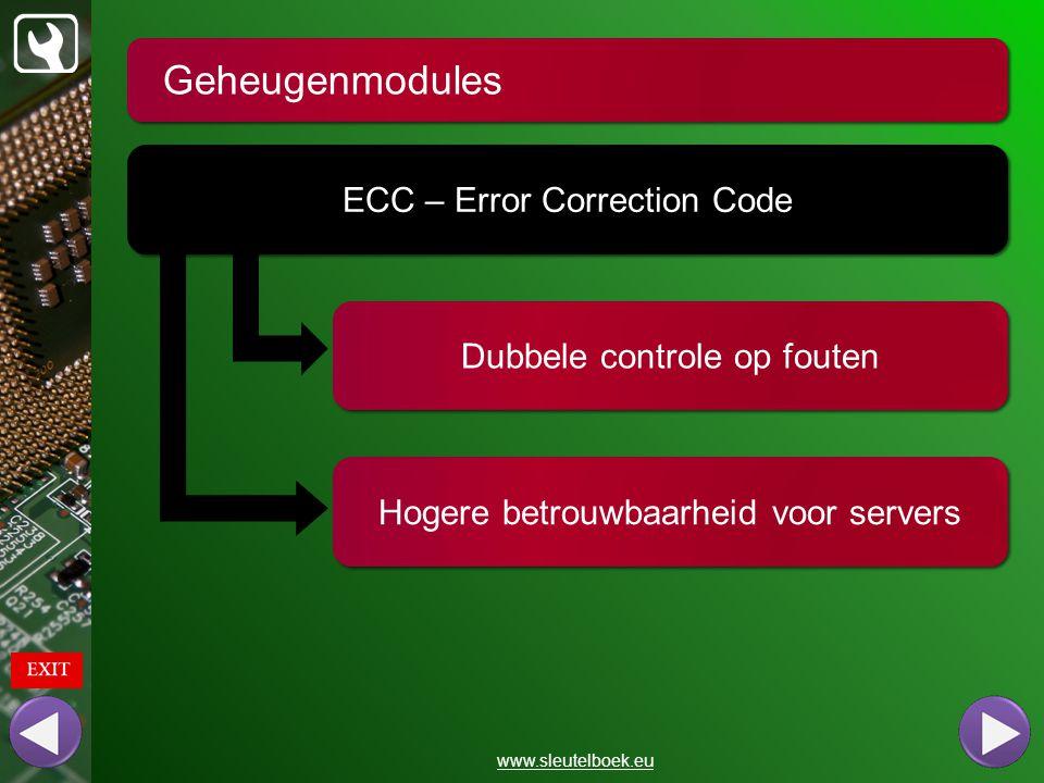 Geheugenmodules ECC – Error Correction Code Dubbele controle op fouten