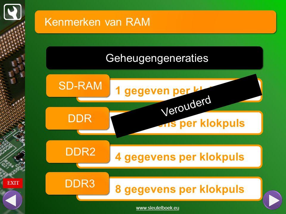 Kenmerken van RAM Geheugengeneraties SD-RAM 1 gegeven per klokpuls