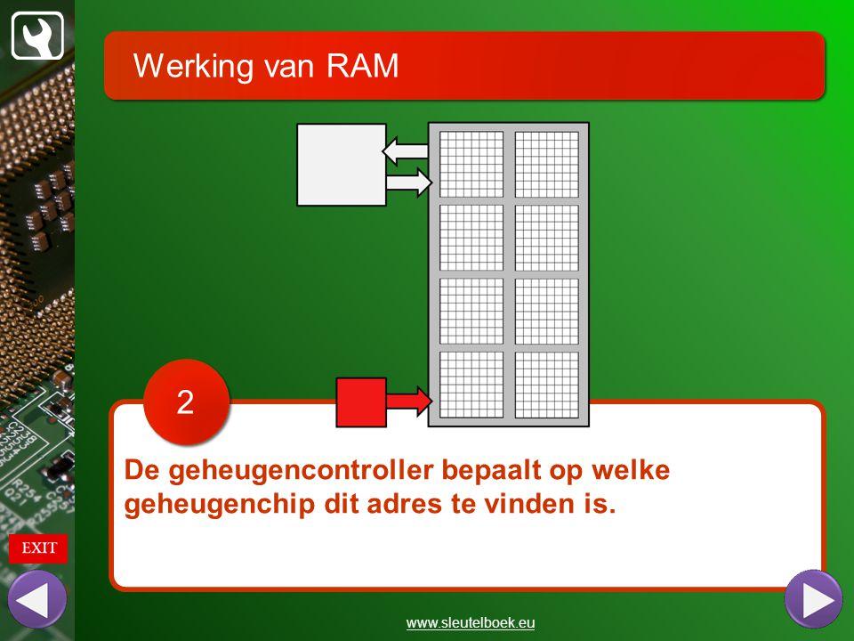 Werking van RAM 2. De geheugencontroller bepaalt op welke geheugenchip dit adres te vinden is.