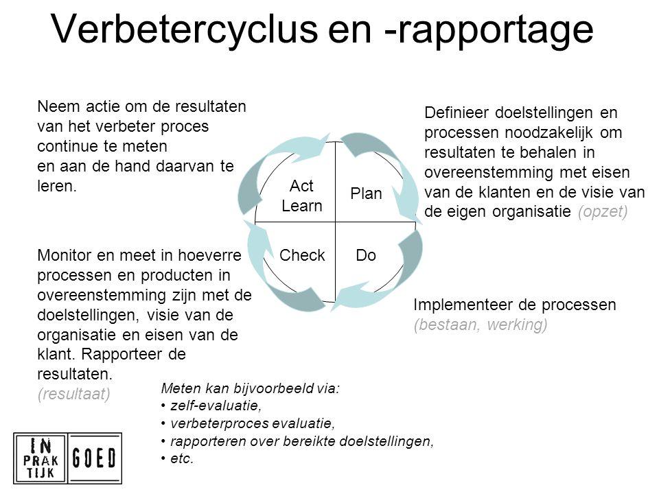 Verbetercyclus en -rapportage