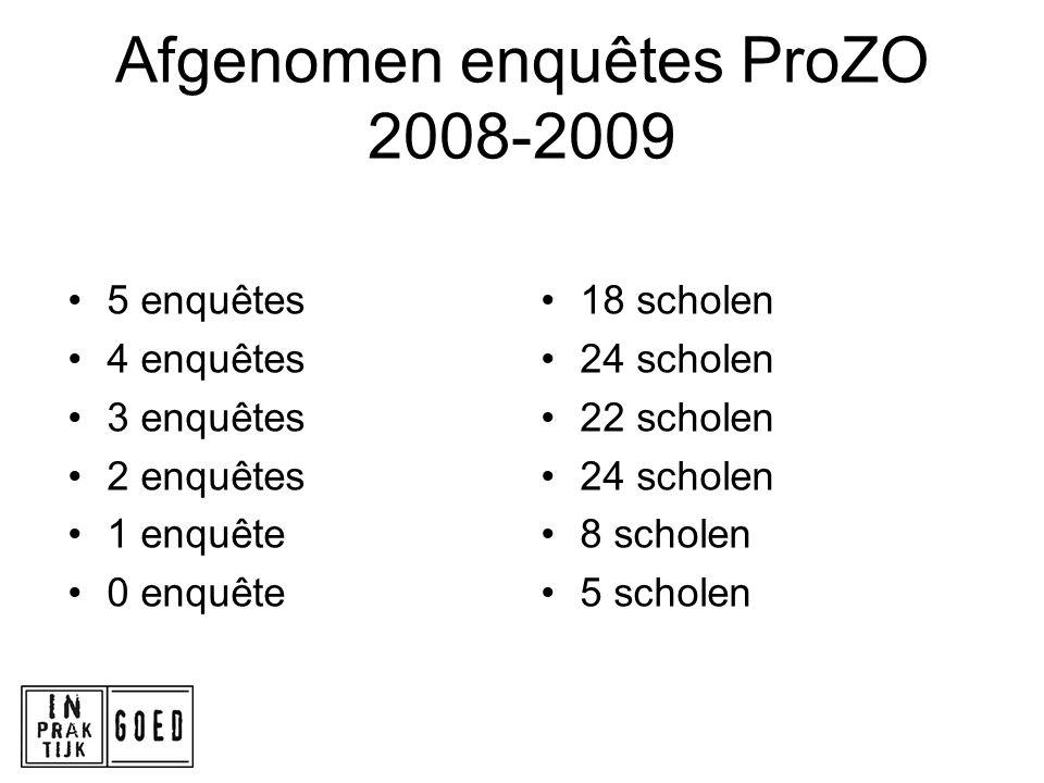Afgenomen enquêtes ProZO 2008-2009