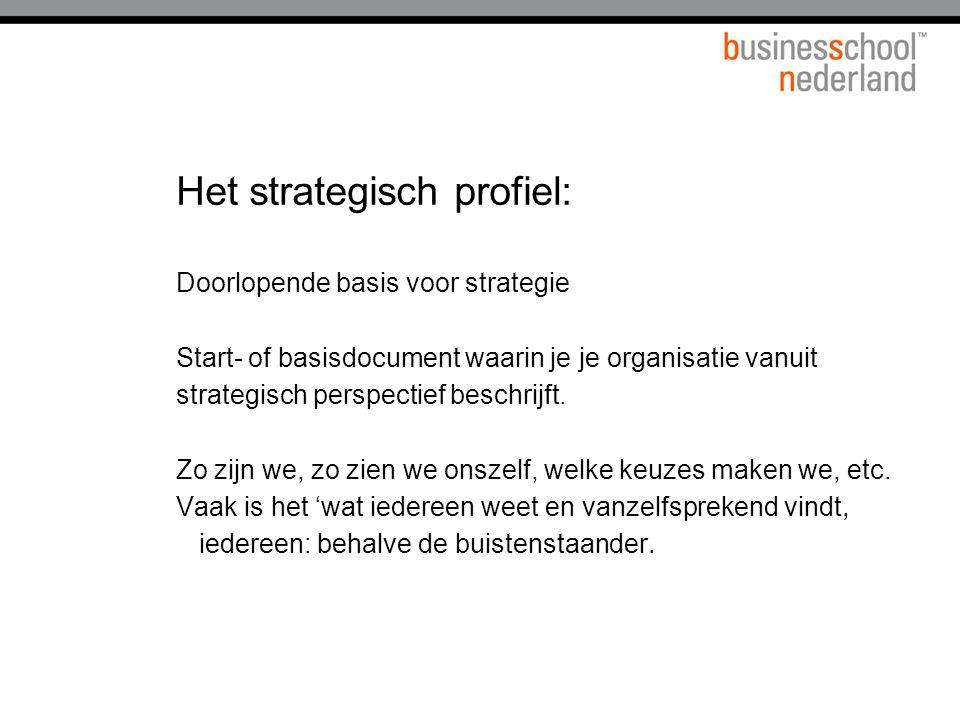 Het strategisch profiel: