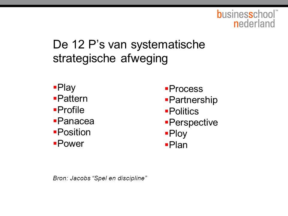 De 12 P's van systematische strategische afweging