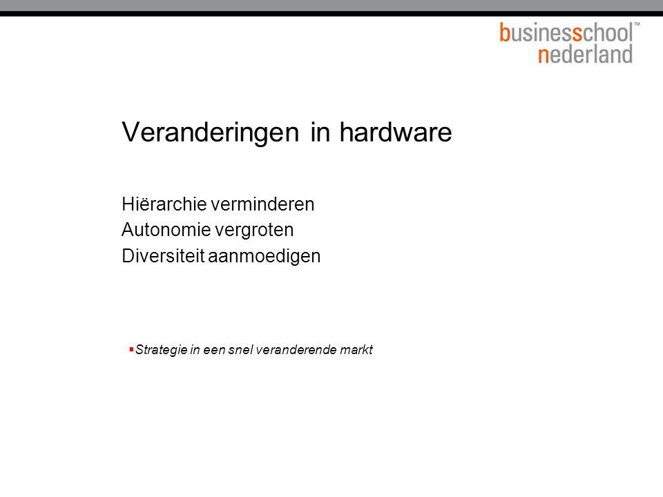 Veranderingen in hardware