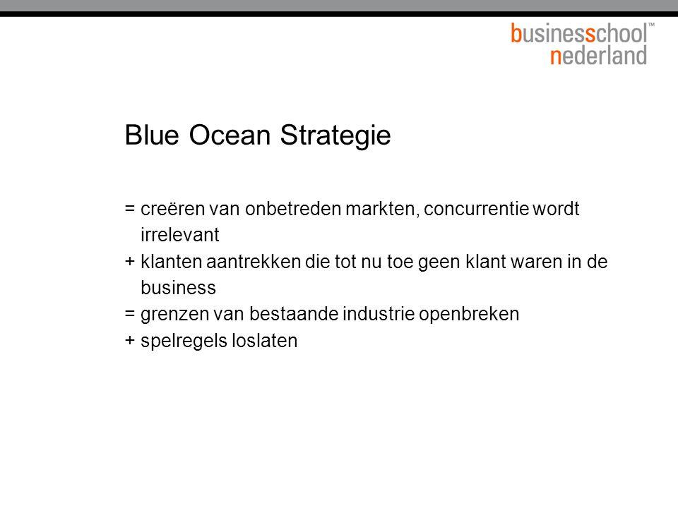 Blue Ocean Strategie = creëren van onbetreden markten, concurrentie wordt irrelevant.