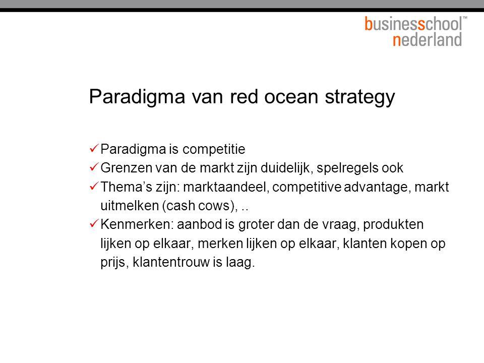 Paradigma van red ocean strategy