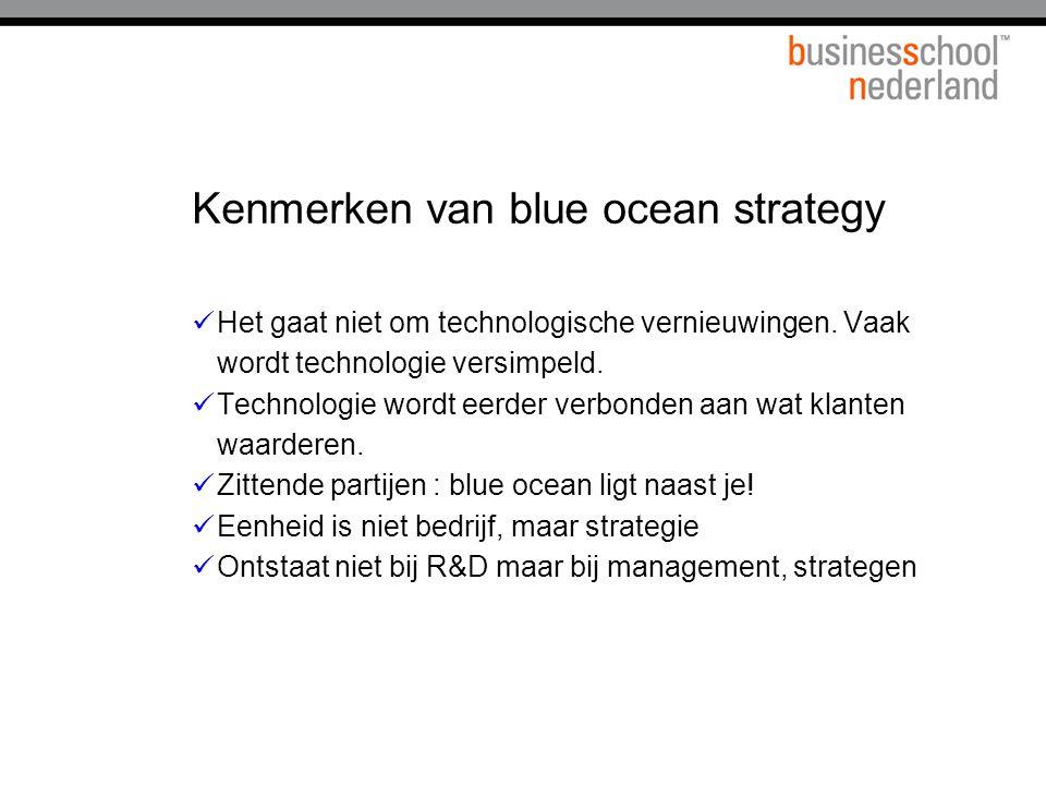Kenmerken van blue ocean strategy
