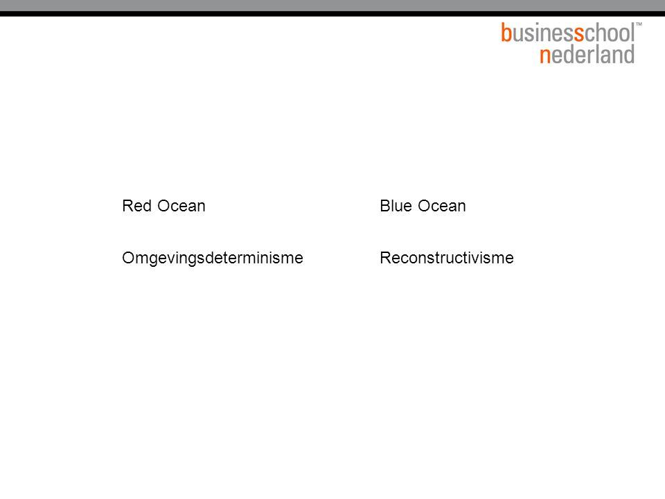 Red Ocean Omgevingsdeterminisme Blue Ocean Reconstructivisme