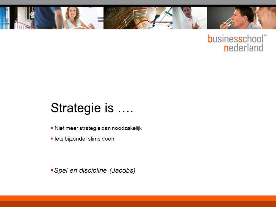 Strategie is …. Spel en discipline (Jacobs)