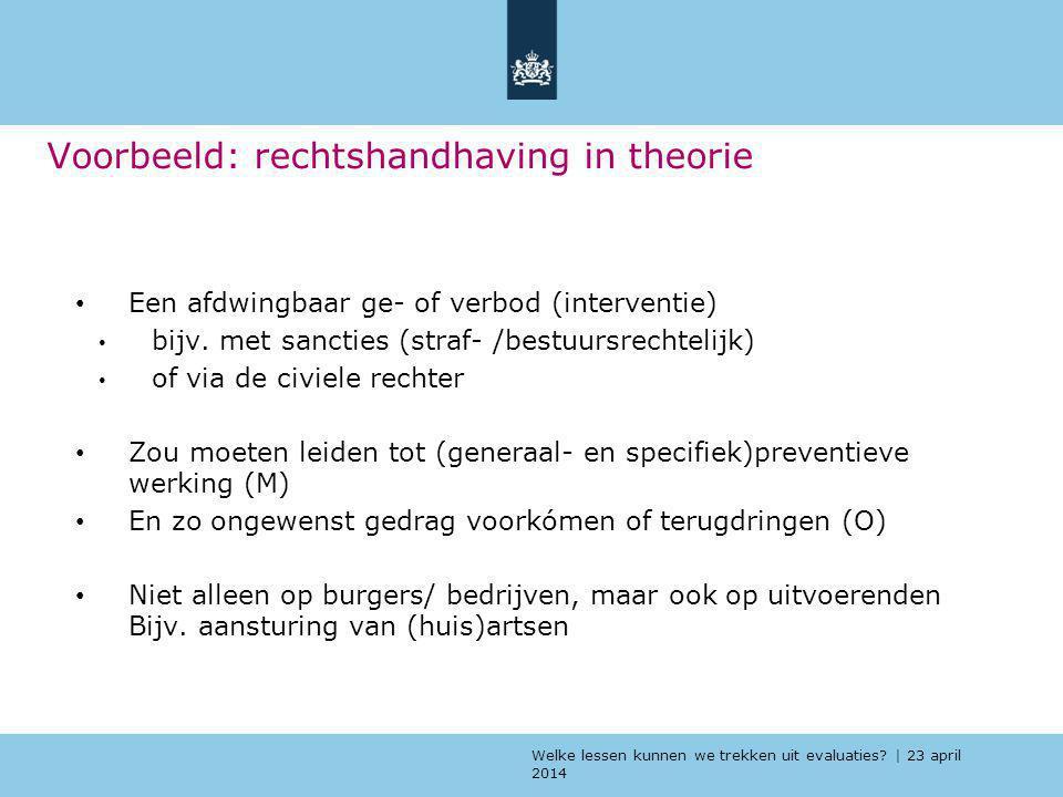 Voorbeeld: rechtshandhaving in theorie